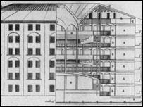 Jeremy Bentham's Panopticon design