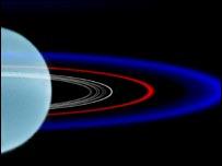 Urano.
