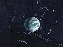 Network of navigation satellites orbiting the Earth