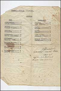 1944 Football results from Guernsey's Secret Active Press