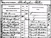 Queen Victoria on the census