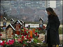 Graves of Kosovo victims