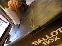 Ballot box (generic)