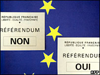 Posters from the French referendum on the EU constitution