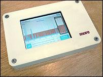 Smart meter (Image: More Associates)