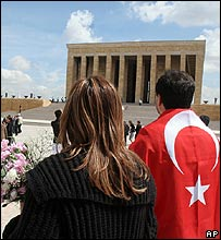 Demonstrators at Ataturk's memorial