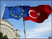 Flags of the EU and Turkey