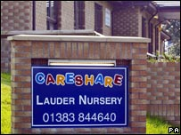 Careshare Nursery