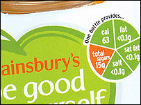 Sainsbury's wheel of health label