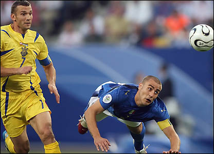 Fabio Cannavaro keeps out Andriy Shevchenko