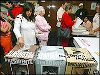 Voting in Mexico City