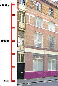 """Fulcrum's """"Building-O-Meter"""""""