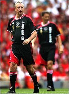 Johan Cruyff and Marco van Basten