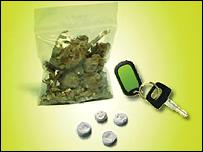 Drugs and car keys