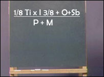 Sod's Law formula written on blackboard