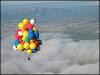 Clusterballoon website