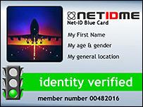 ID scheme