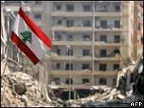 Southern Beirut