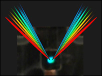 Diffraction grate