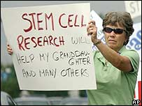 Stem cell research supporter petitions motorists in Denver in July