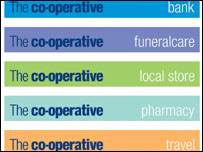 New Co-operative Group fascias