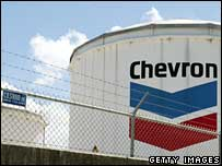 Chevron oil installation