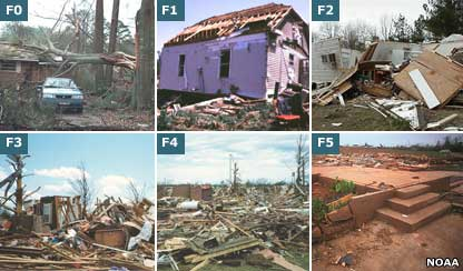 Damage on the Fujita scale