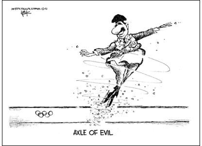 Axle of evil