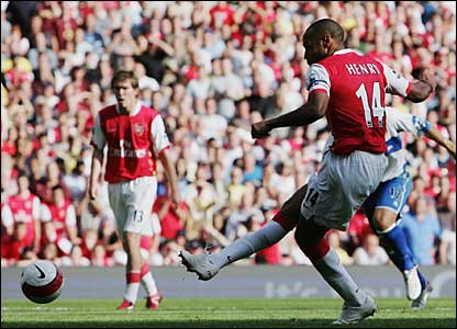 Thierry Henry scores from a penalty