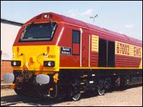 EWS Class 67