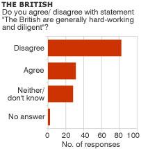 Straw poll results