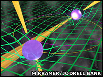 Schematic: Two pulsars sitting in curved space-time (M.Kramer/Jodrell Bank)