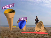 Jenny Scott and three enormous ice creams which graphically represent the parlous state of party funding in the UK