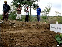 A Muslim man along with others look at the grave of Dominggus da Silva, one of the three Indonesian Christians executed on Friday