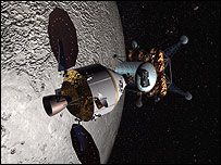 Artist's impression of Orion spacecraft and lunar lander in orbit around the Moon   Image: Lockheed Martin