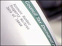 Council tax generic