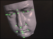 Three dimensional facial images can be created and stored in seconds