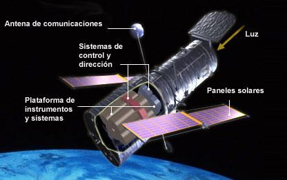 Resultado de imagen de El telescopio Espacial Hubble