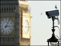 CCTV in Westminster