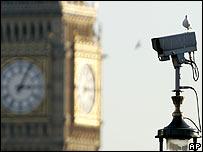 CCTV in Westminster