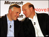 Глава Novell Рон Ховсепиан и глава Microsoft Стив Баллмер