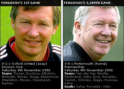 Alex Ferguson in 1986 and now as a knight of the realm in 2006