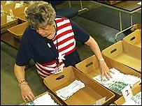 A woman counts votes in Portland, Oregon