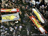 Funerales palestinos