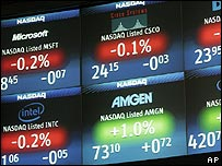 Electronic board showing Nasdaq share prices