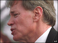David Duke 