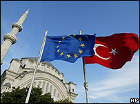 Flags of EU and Turkey outside an Istanbul mosque