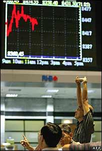 Board showing Thai stock market movements