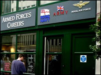 A forces career office
