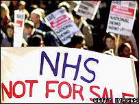 Protests over NHS reforms